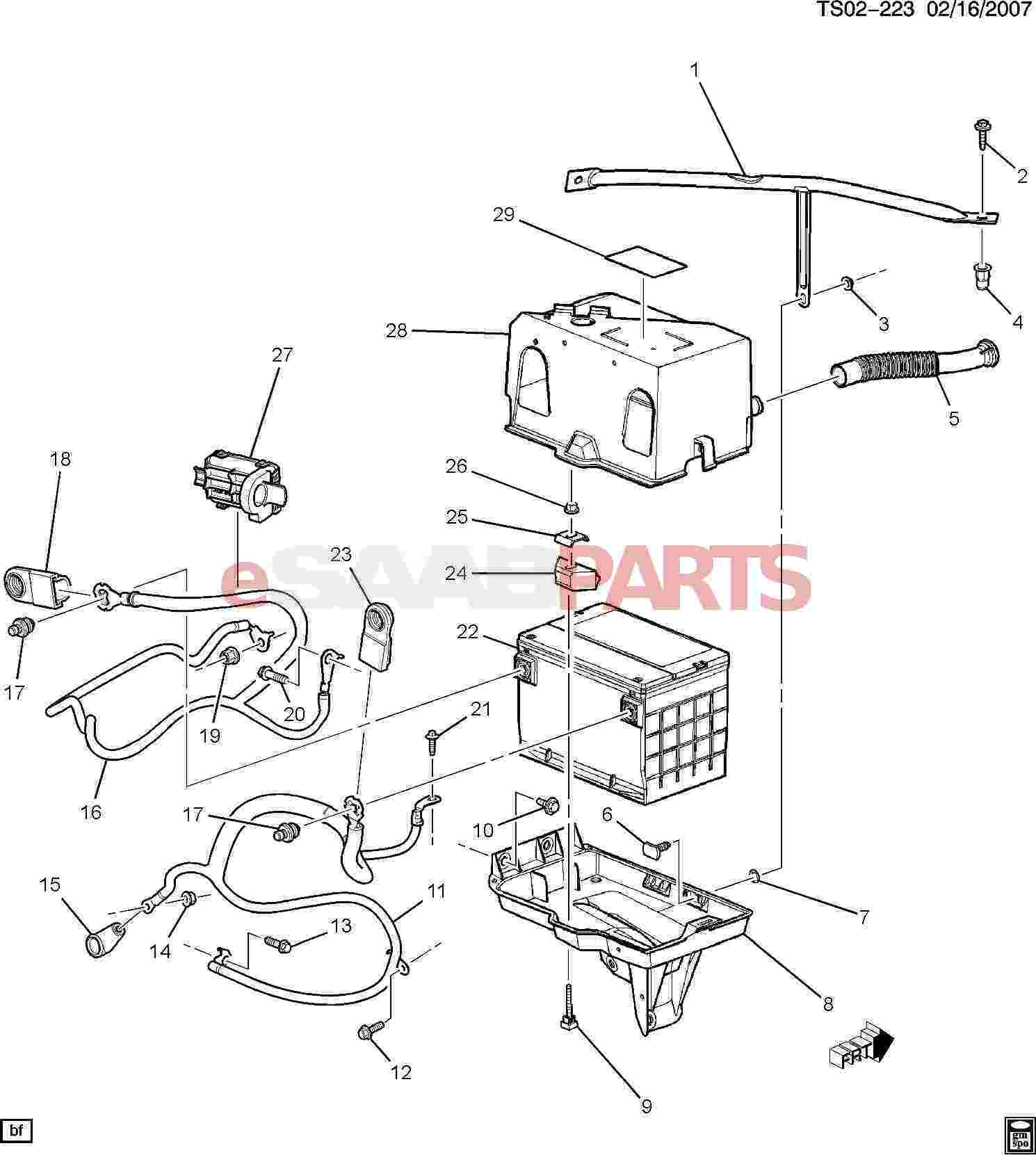 Saab Module Generator Bat Control