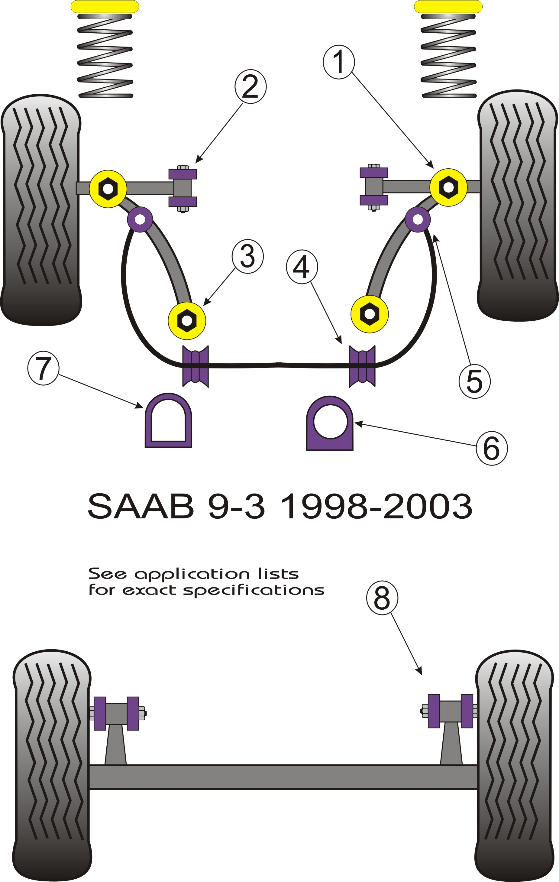 Auto Amp Motorrad Teile Saab 9 3 98 02 Powerflex Front Anti