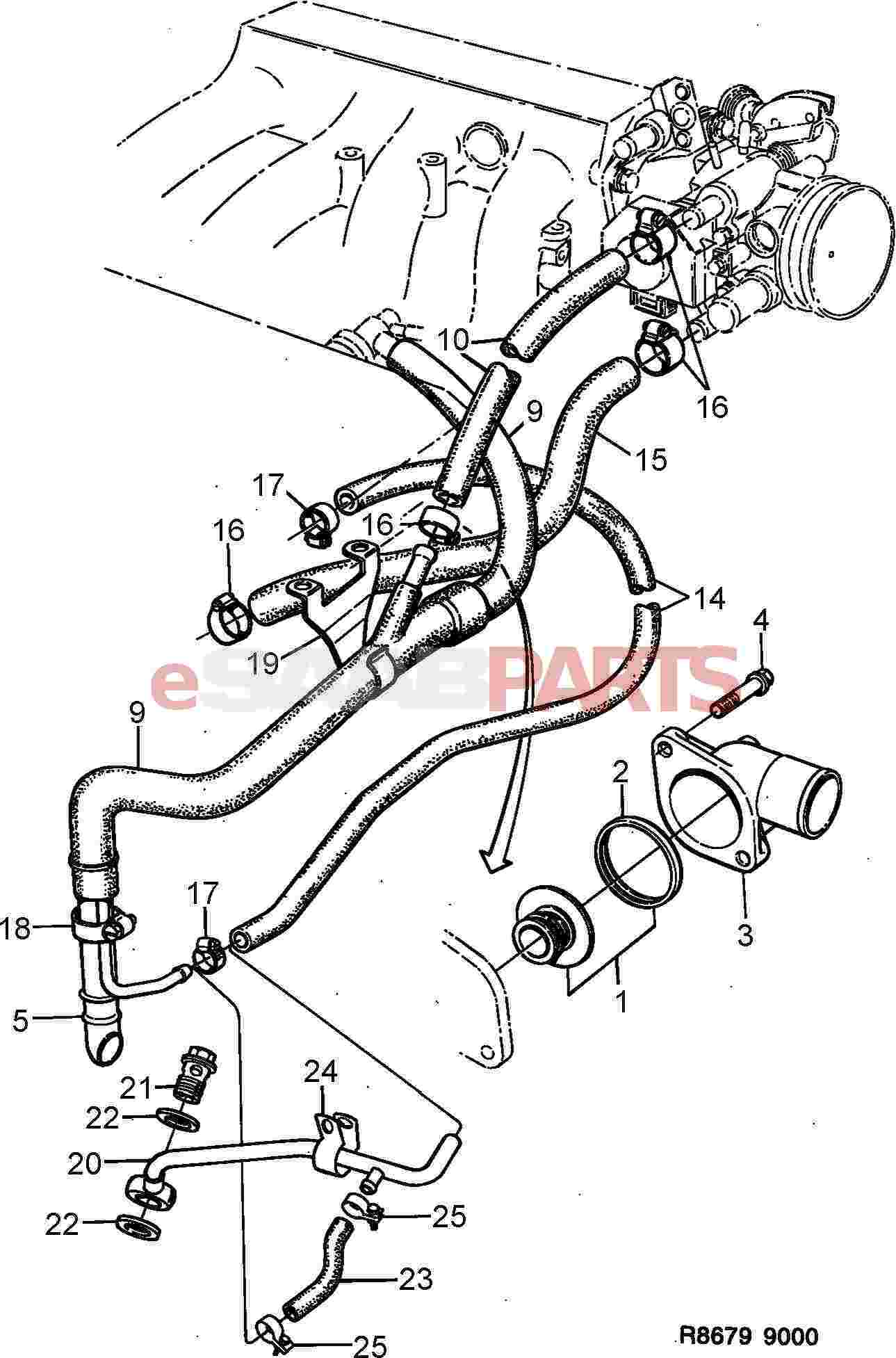 Saab Thermostat Kit