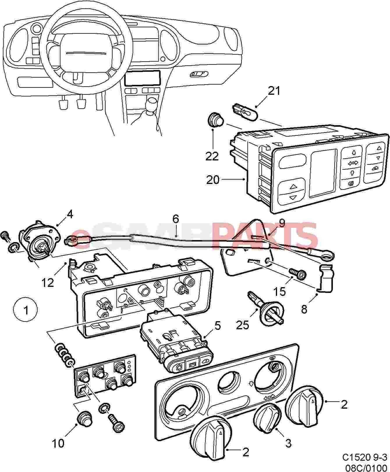 Saab Control Panel