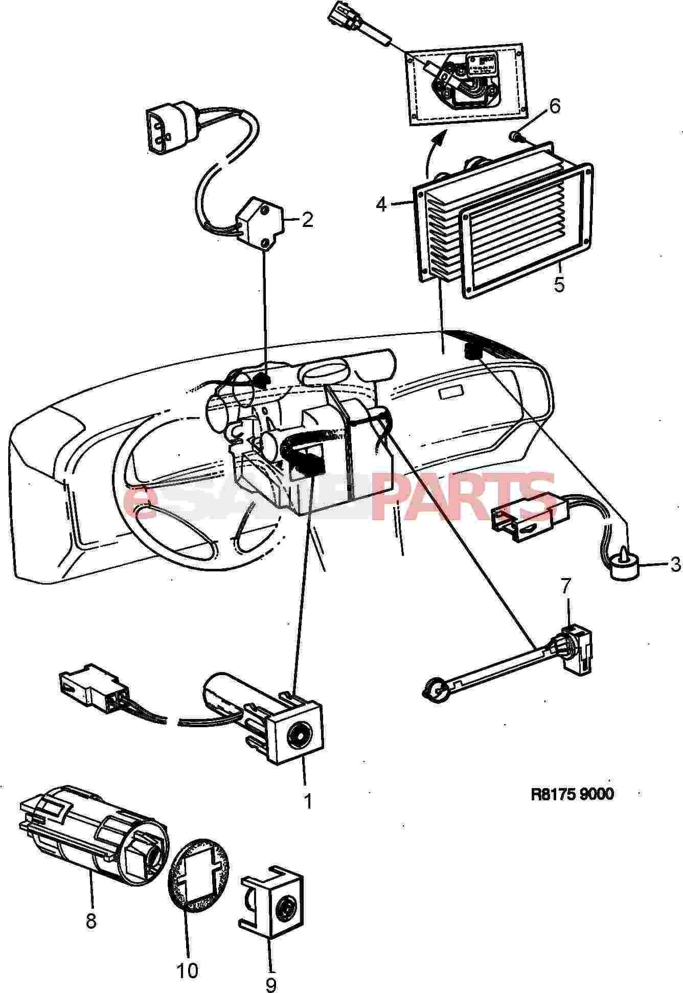 Saab Control Unit