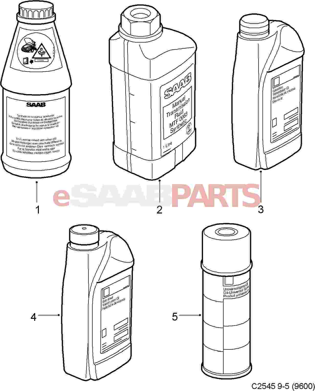 Saab Power Steering Fluid