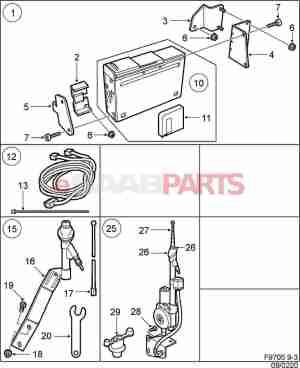 Saab 9 3 Viggen Wiring Diagram | Wiring Library