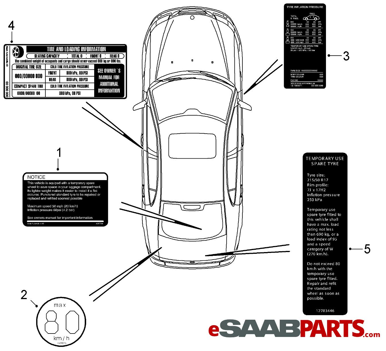 Saab Label