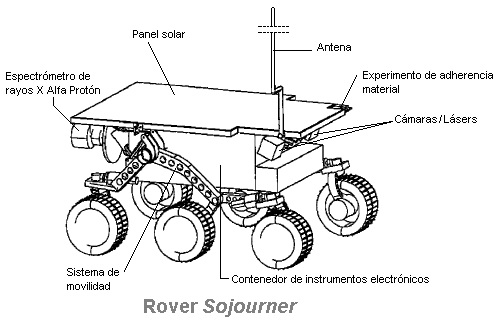 Sojourner3