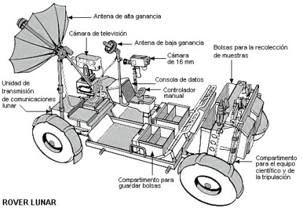 VehículoApolo2