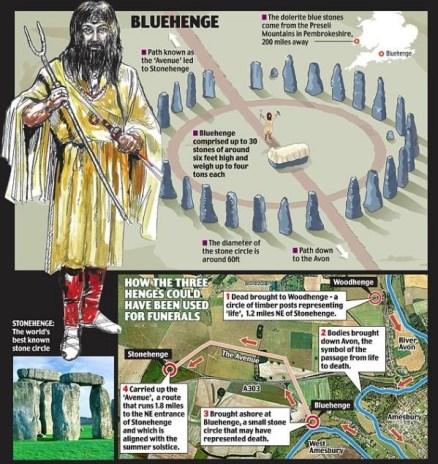 Bluehenge1