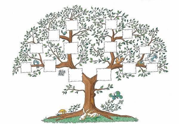 O que significa genealogia?