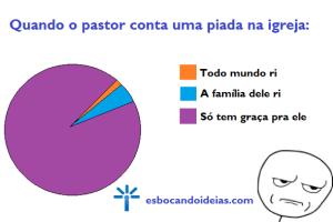 Quando o pastor conta uma piada na igreja…