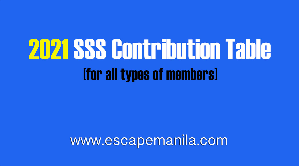 2021 SSS Contribution Table