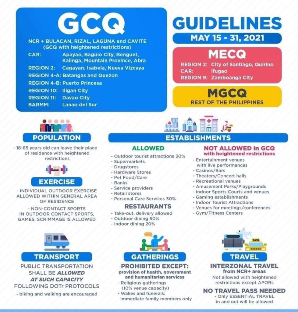 GCQ with Heightened Restrictions Guidelines and Protocols