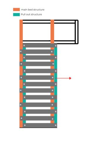 Diagram of the campervan sofa bed as a sofa