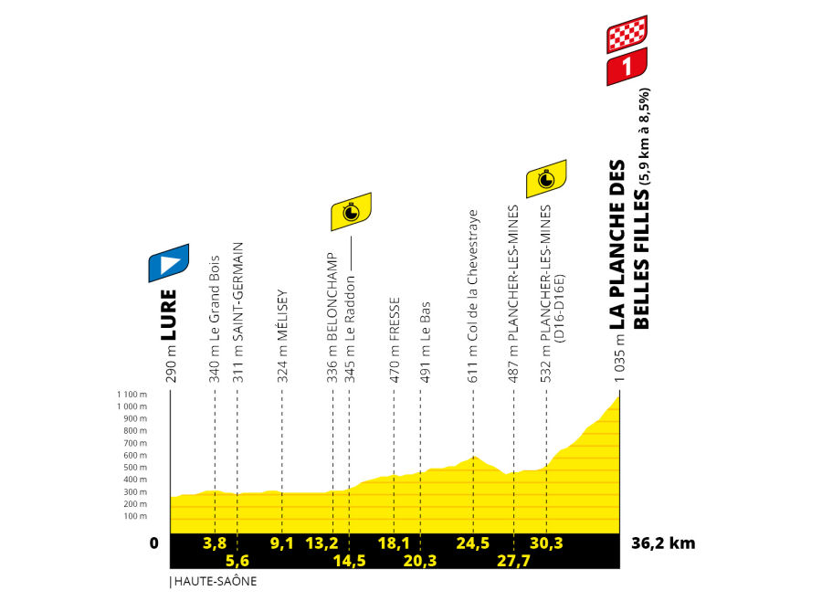 Resultado de imagen de tour de francia 2020 cri