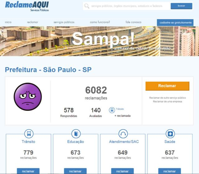 ReclameAqui_SP