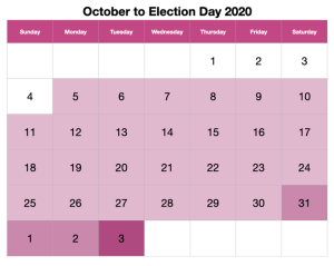 October to Election Day 2020