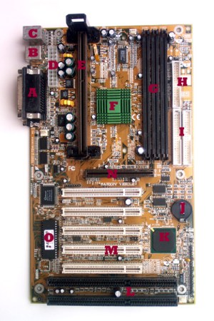 ATX motherboard diagram