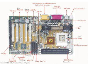 Motherboard Diagrams