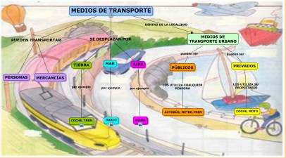 transporte6