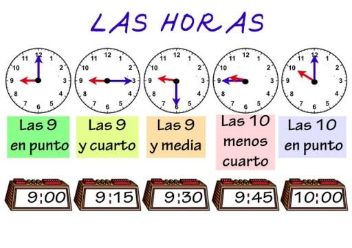 Ejemplo las horas