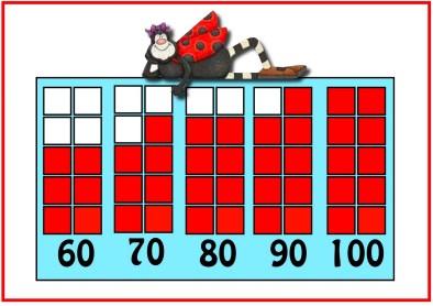 Números 60,70,80,90 y 100