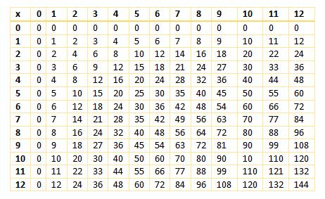 operaciones aritméticas 3