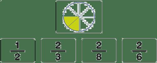 Fracción matemática
