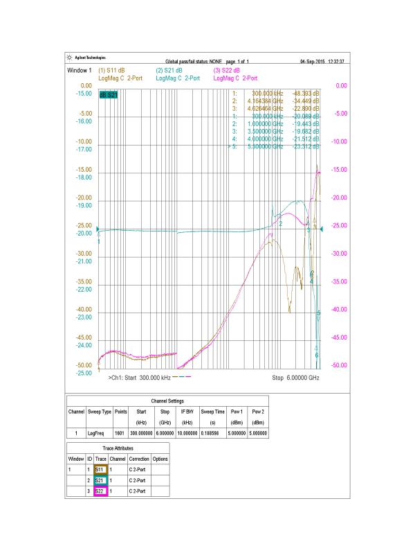 HVAT-3K20 HV Attenuator