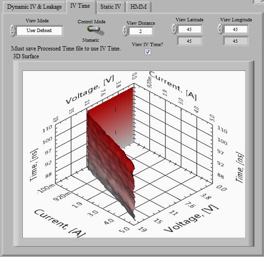 ESDEMC TLP I-V-Time 3D Plot