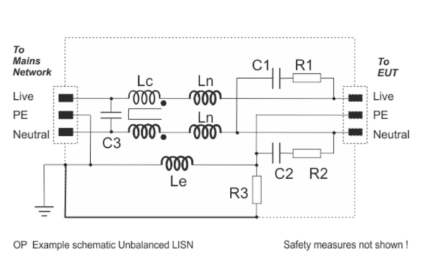LISN-C01 Unbalanced Very High Frequency Line Impedance Stabilization Network