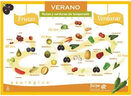 verano fruta y verdura