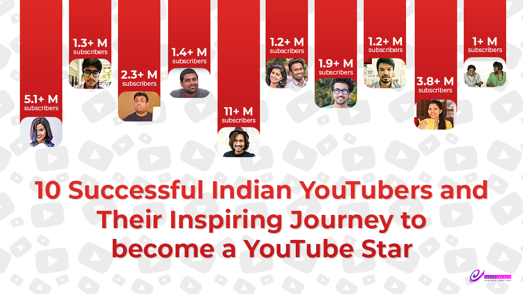 10 Successful Indian YouTubers and their Inspiring Journey
