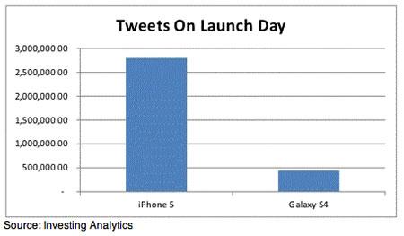 13.03.27-Twitter_Analysis