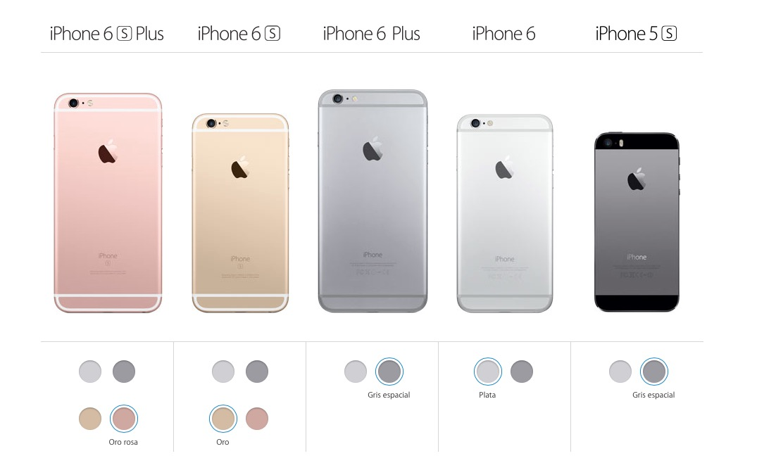 Colores iPhone