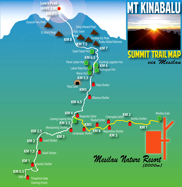 gunung-kinabalu-mesilau-summit-trail-timpohon-gate-summit-trail-map