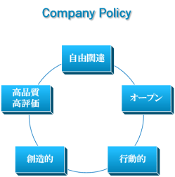 company_policy_pict