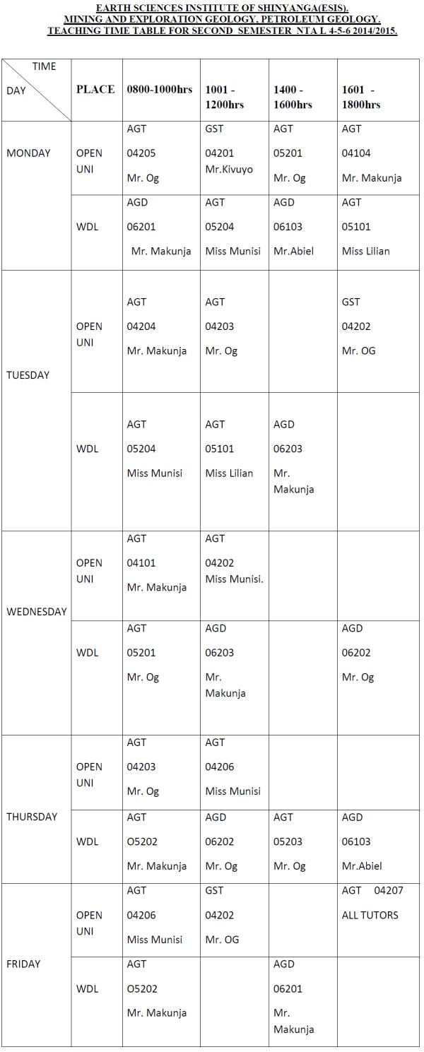 ESIS Timetable January 2015 for Semester II
