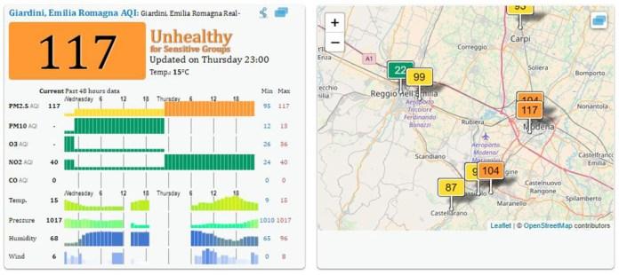 Città più inquinata Modena