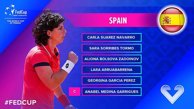 feb2020_fedcup2020_espana