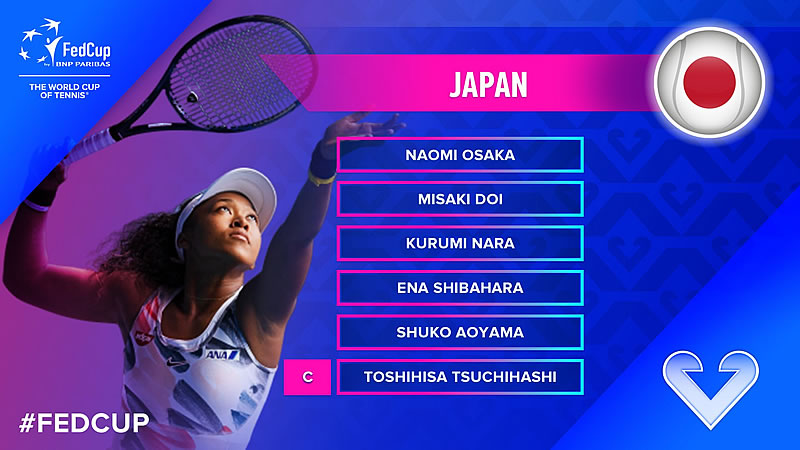 feb2020_fedcup2020_japon
