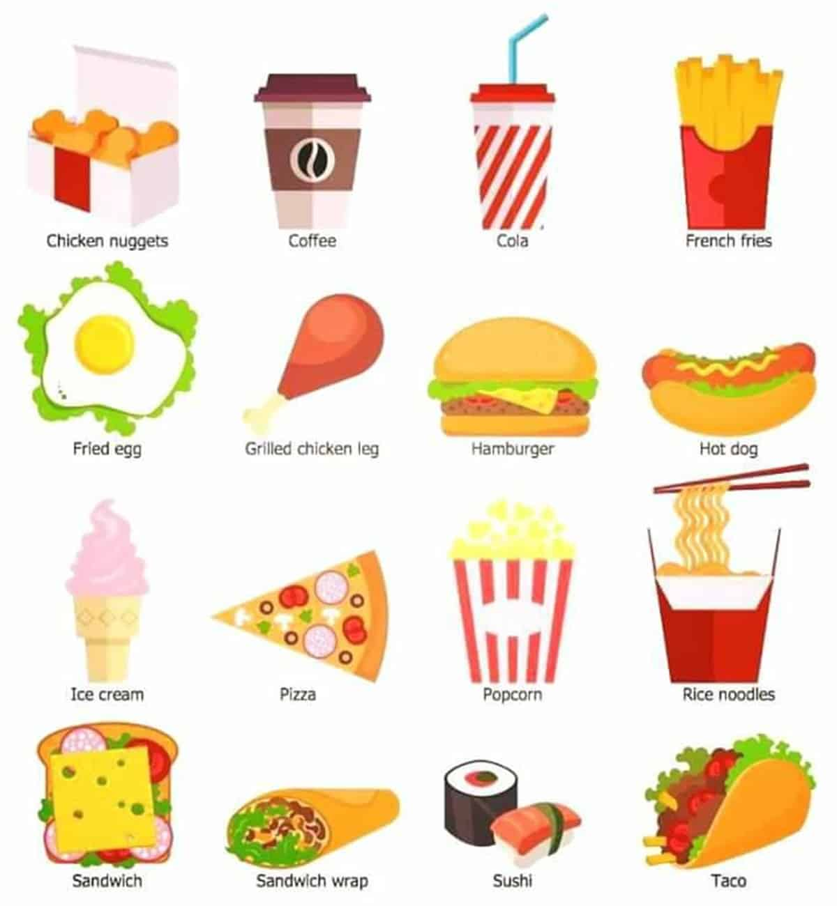 Food and Drinks Vocabulary in English: 500+ Items Illustrated 18