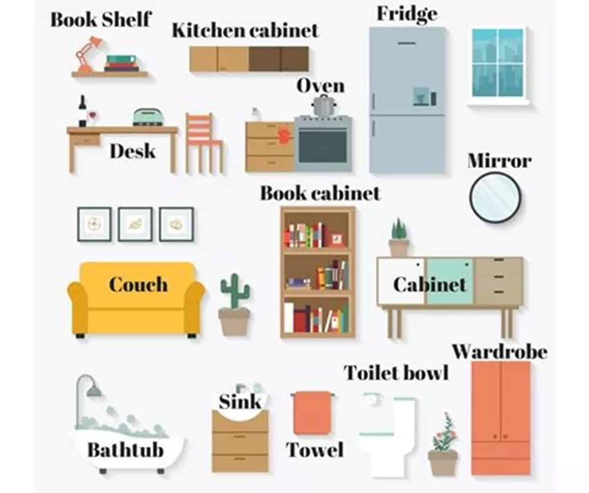 Furniture Vocabulary: 250+ Items Illustrated 15