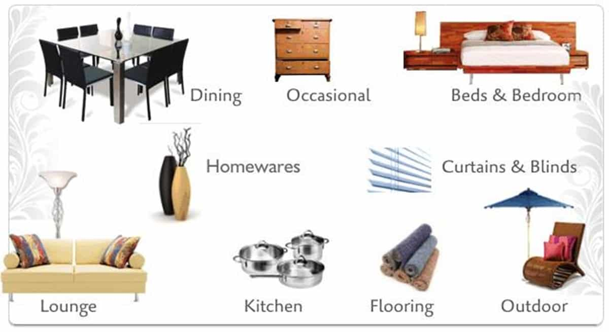 Furniture Vocabulary: 250+ Items Illustrated 17