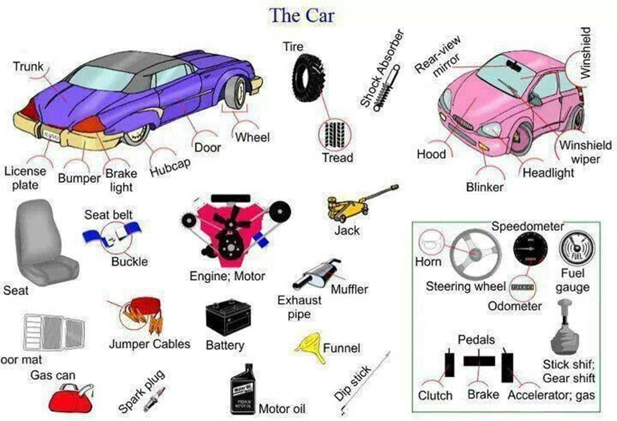 Common Vehicles and Modes of Transportation Vocabulary 18