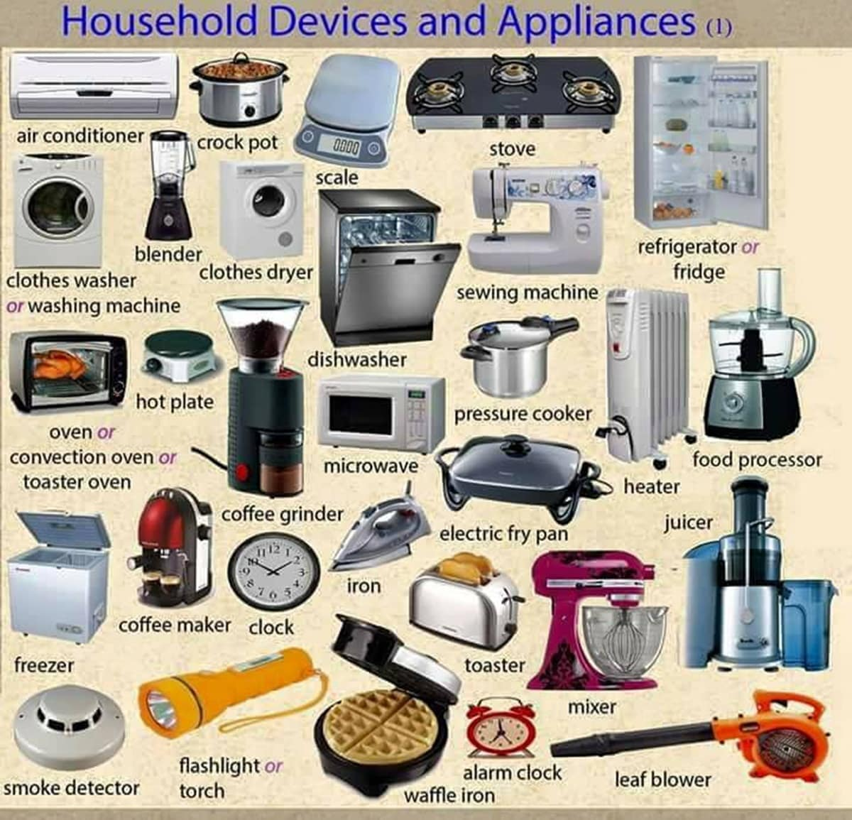 Tools, Equipment, Devices and Home Appliances Vocabulary: 300+ Items Illustrated 26