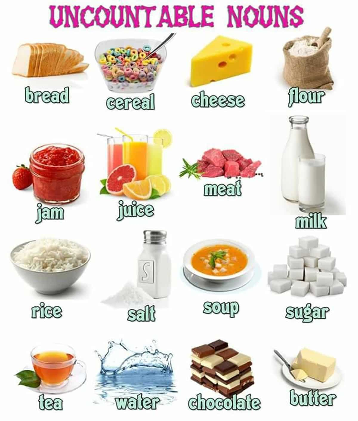 Food And Drinks Vocabulary In English 500 Items