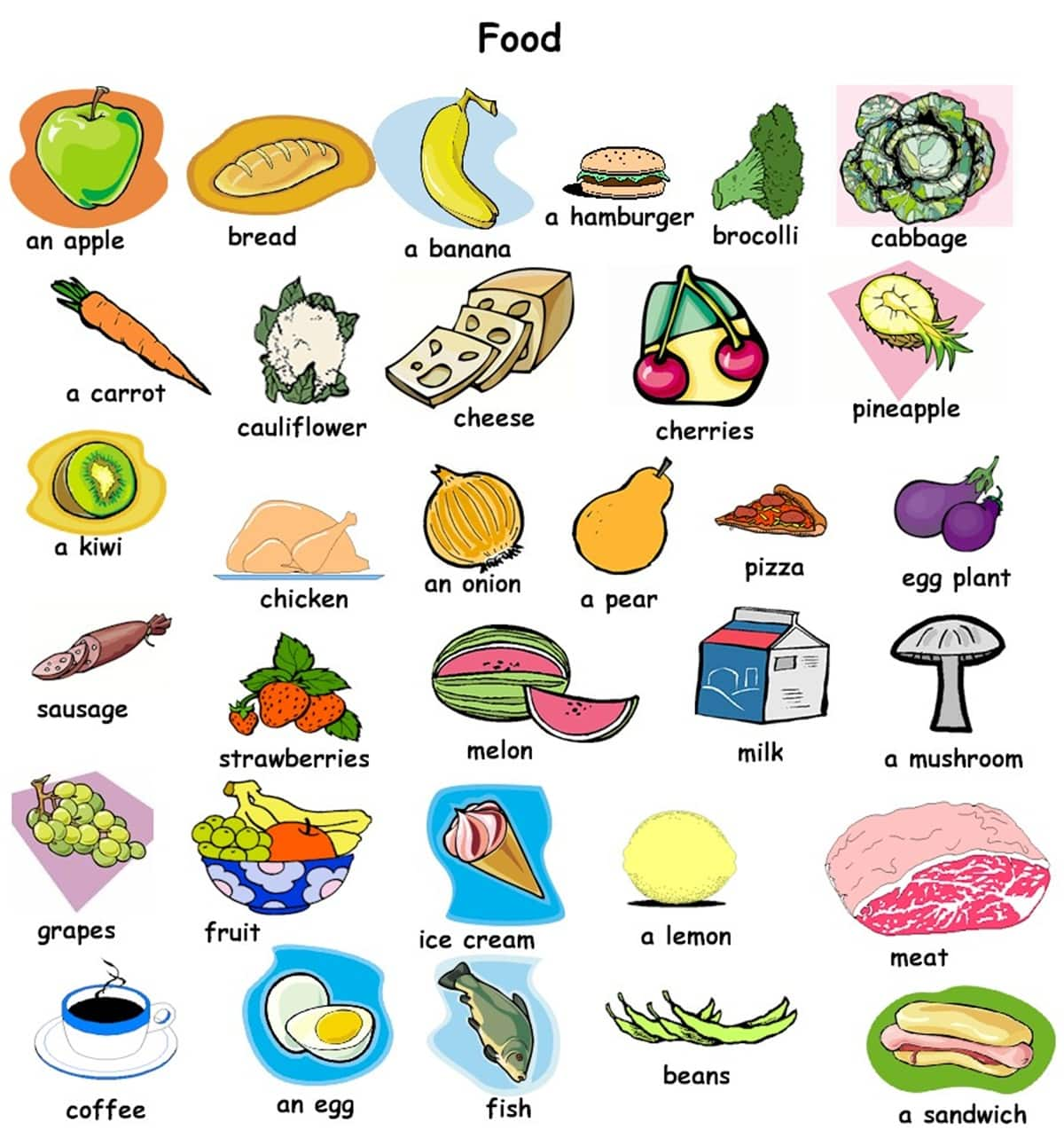 Easy Ways to Improve and Expand Your English Vocabulary: 20+ Vocabulary Topics 24