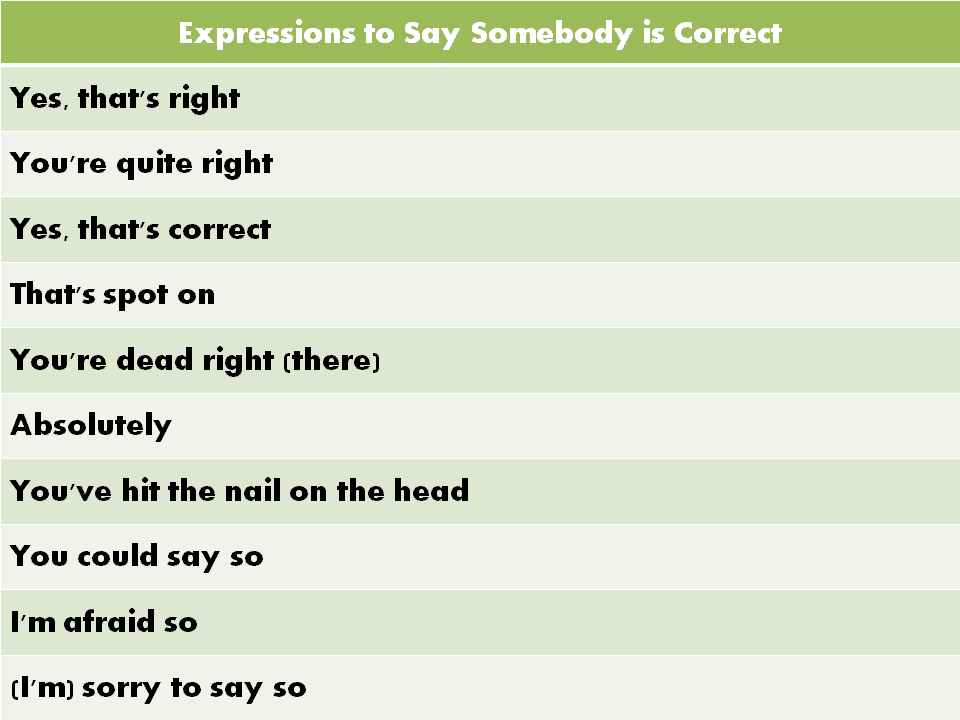 Useful English Expressions Commonly Used in Daily Conversations 55