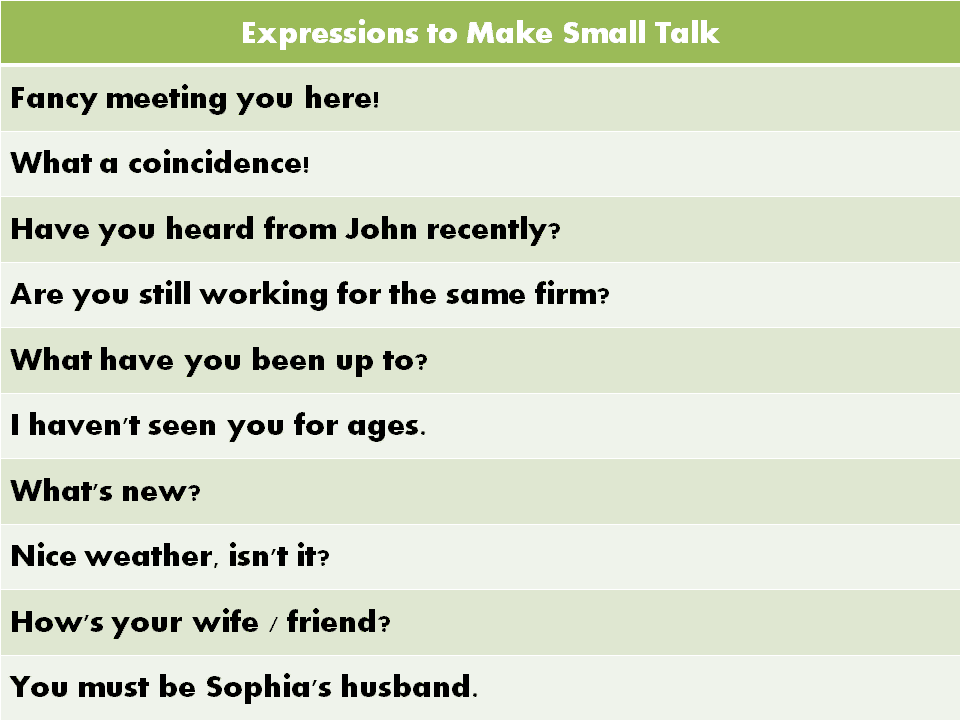 Useful English Expressions Commonly Used in Daily Conversations 51