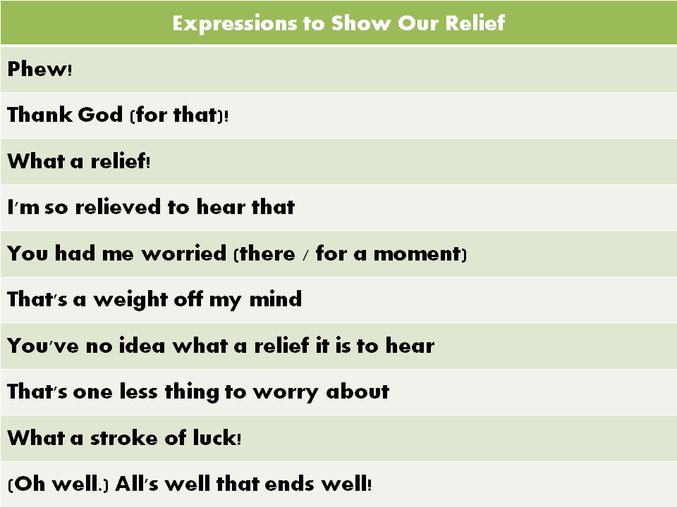 Useful English Expressions Commonly Used in Daily Conversations 48