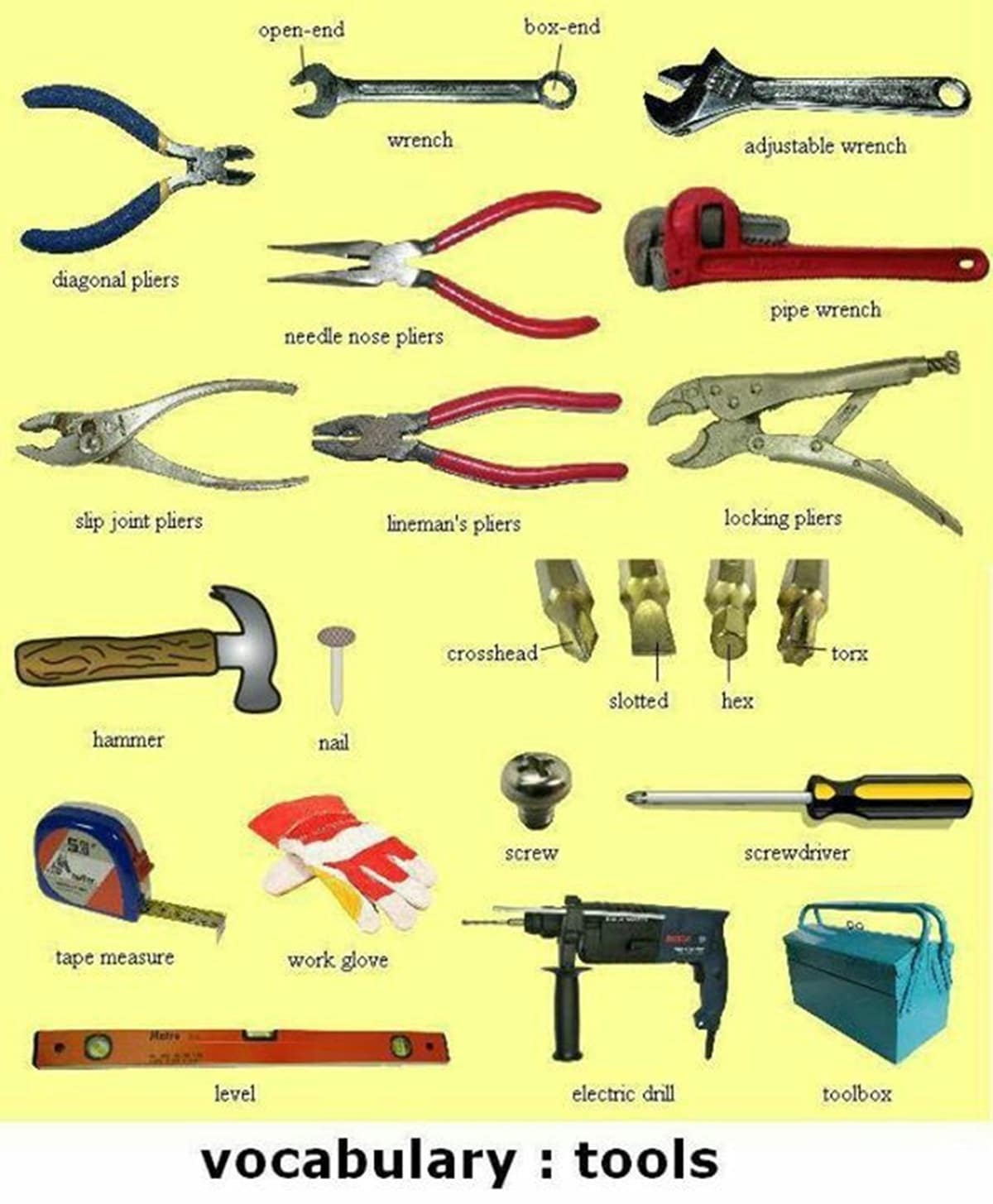 Tools and equipment vocabulary 150 items illustrated for Common garden hand tools